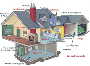 frontier-Certified-affordable-home inspections-condo inspections-home inspector-condo inspector